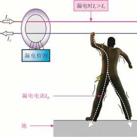 漏电保护器的控制关系图解