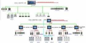 一体化电源系统小送体验金官网