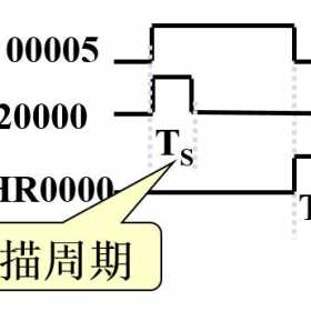 欧姆龙PLC微分指令DIFU 和DIFD