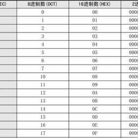 """三菱PLC数据""""位""""与""""字""""的区别"""