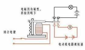 继电器电气寿命和机械寿命的区别