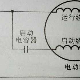 搞懂电机启动电容的原理和结构其实就这么简单
