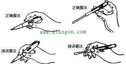 测电笔究竟应该怎样使用?原来测电笔有这么多花式用法