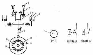 电动机反接制动是怎么一回事?
