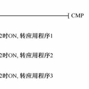 三菱pLc传送指令MOV和比较指令CMP程序设计