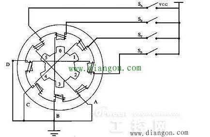 反应式步进电机的结构及工作原理详解