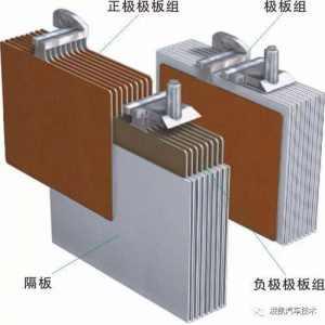 汽车蓄电池的结构