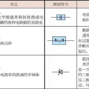 如何识读丰田车系电路图