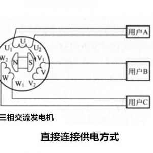 三相交流发电机的三大供电方式 你都知道吗?