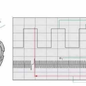 汽车曲轴位置传感器作用原理与识别方法
