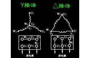 没有线号三相异步电动机如何使用万用表查找并接成三角形
