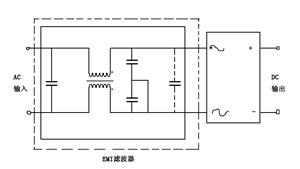 减小开关电源纹波和噪声电压的措施