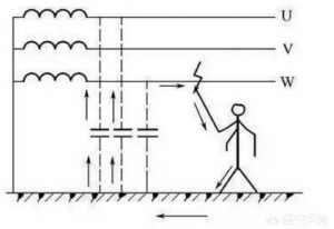 交流电没有正负,为什么火线电人而零线不电?