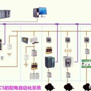 现场总线控制系统(FCS)与集散控制系统DCS的区别