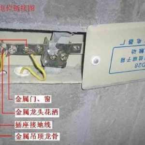 等电位安装施工标准