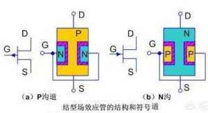 国产场效应管的型号命名方法