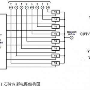 8选1模拟开关CD4051电路结构和原理