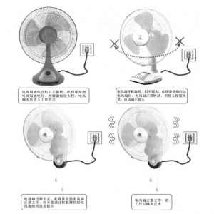 電風扇常見故障與維修
