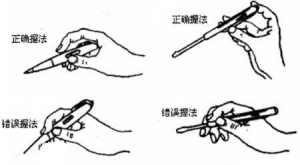 低压测电笔功能和使用方法