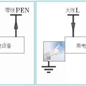 TN-C接地系统和TT接地系统