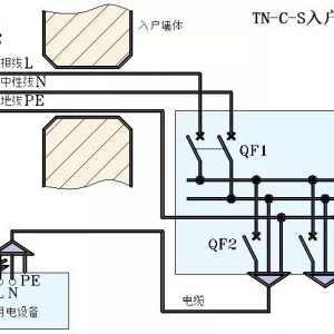 低压配电箱进线三火一零三相四线制怎么接地线?