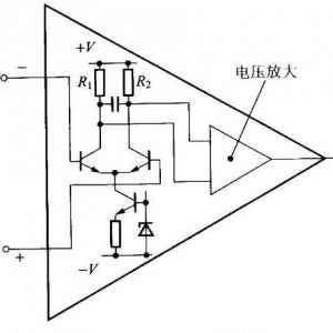 运算放大器的偏置设置
