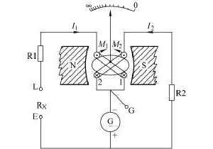 摇表绝缘电阻怎么测量?绝缘电阻测量方法图解
