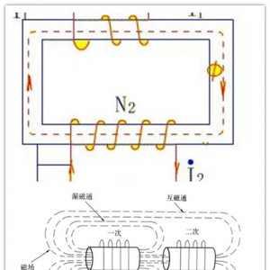 运行中的电流互感器为什么不能开路?原理是什么?开路会有怎么样的后果?
