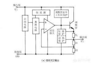 三端集成稳压器的内部电路结构