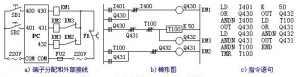 三相异步电机Y-Δ降压起动编程实例