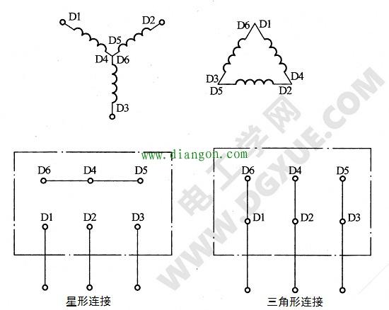 三相异步电动机星形、三角形接线图