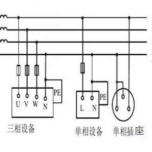 电力系统中的常见接地形式