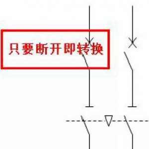 PC级和CB级双电源切换开关的基础知识总结