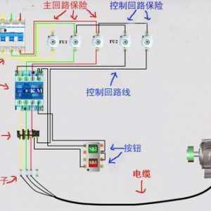 什么是电路的主回路?什么是控制回路?它们之间有什么区别?