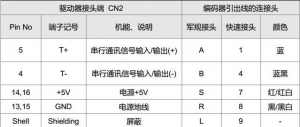 台达ASD-A2系列伺服驱动器关于AL011报警故障排除日记