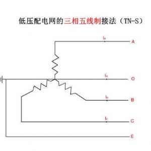 工厂供电系统TN-S-三相五线制和接地保护