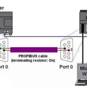 西门子S7-200 MODBUS-RTU通讯地址对应关系