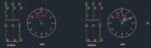 一招学会变压器24种接线的相量图画法及钟点数判别