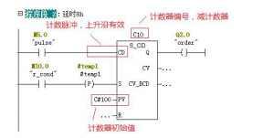 西门子PLC定时器定时时间太短?巧用计数器延长计时时间