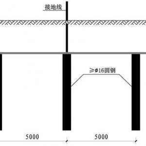 建筑工地临时配电房设置要求