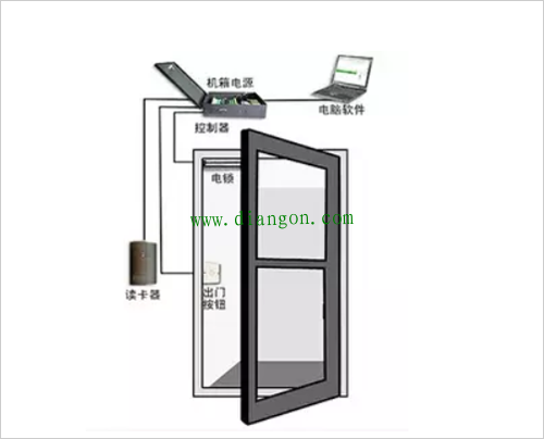 门禁系统安装方法图解