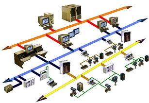 DCS系統的選型設計調試建議