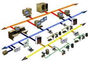 DCS系統的選型設計調試