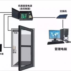 安防门禁系统常见故障及维修方法