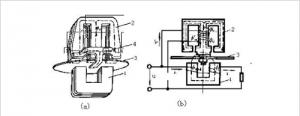 感应式电表工作原理