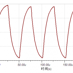 示波器带宽选择