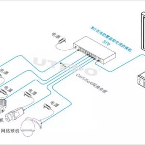 安防监控供电模式