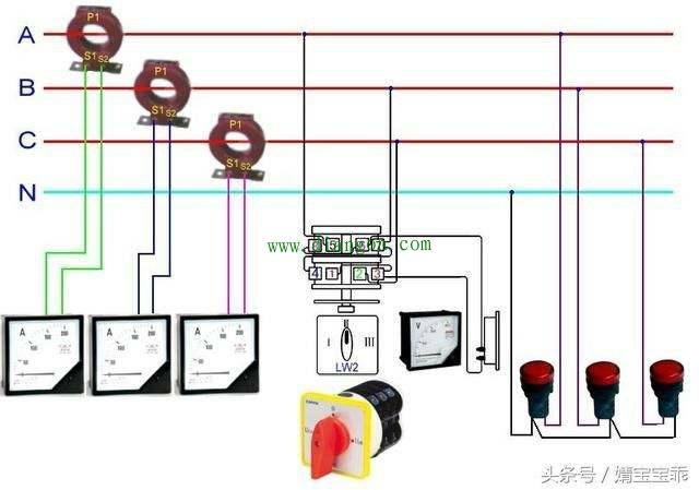 如何选择电流互感器的主要技术参数变比和准确度