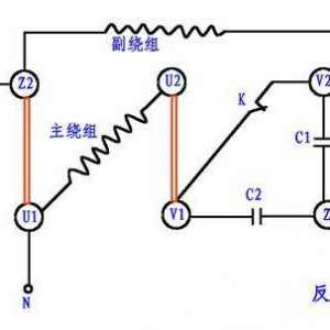 单相异步电动机正反转原理