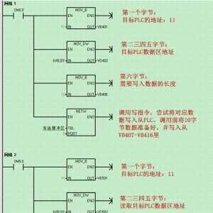 如何基于PPI协议实现两个PLC之间通信